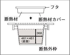 地域対応タイプ断熱材一体型タイプ