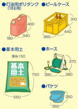 物置の選び方 【サイズ】