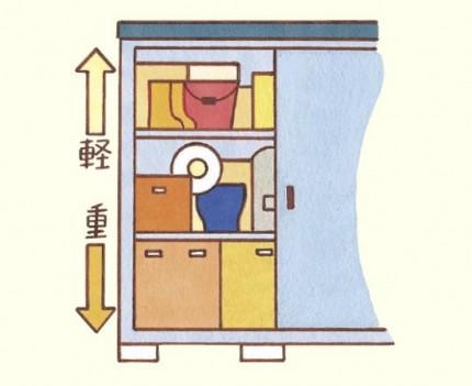 物置収納方法