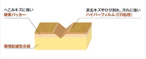 複層フローリング材1