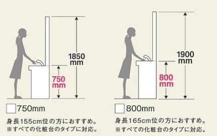 洗面化粧台 高さから